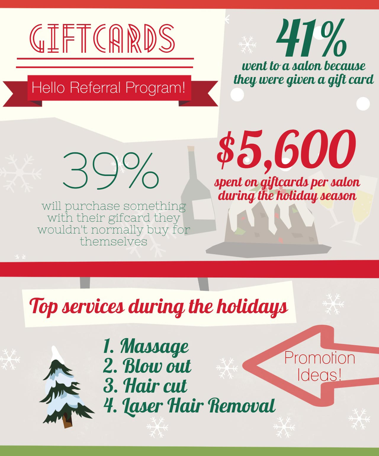 Holiday Marketing Guide For Beauty Professionals - MiladyPro
